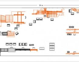 Gamybos planavimas